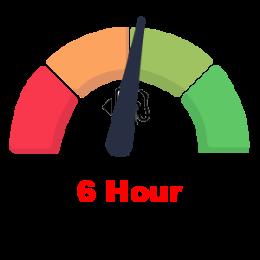 6 Hours BTW