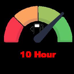 10 Hours BTW
