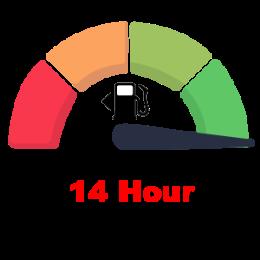14 Hours BTW